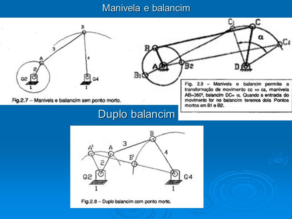 Manivela e balancim Duplo balancim