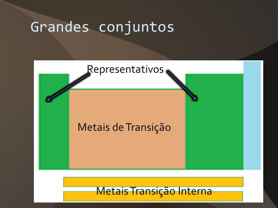Grandes conjuntos Representativos Metais de Transição Metais Transição Interna