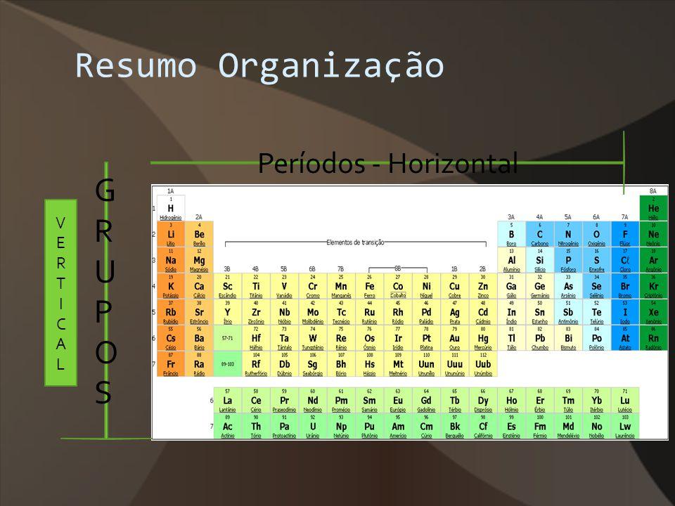 Resumo Organização Períodos - Horizontal GRUPOSGRUPOS VERTICALVERTICAL