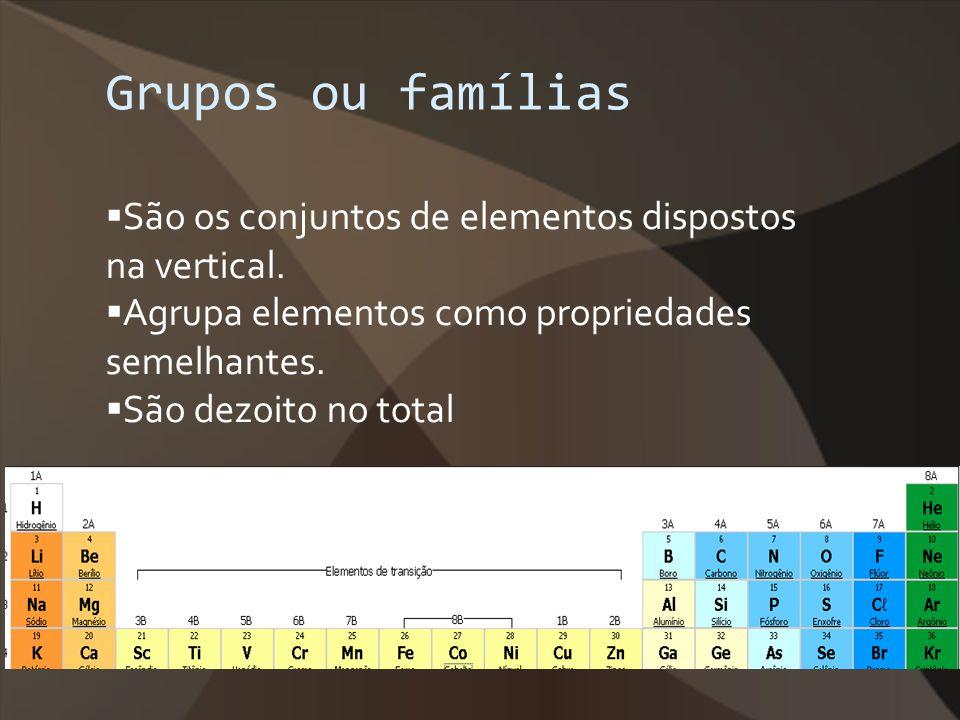 Grupos ou famílias São os conjuntos de elementos dispostos na vertical. Agrupa elementos como propriedades semelhantes. São dezoito no total