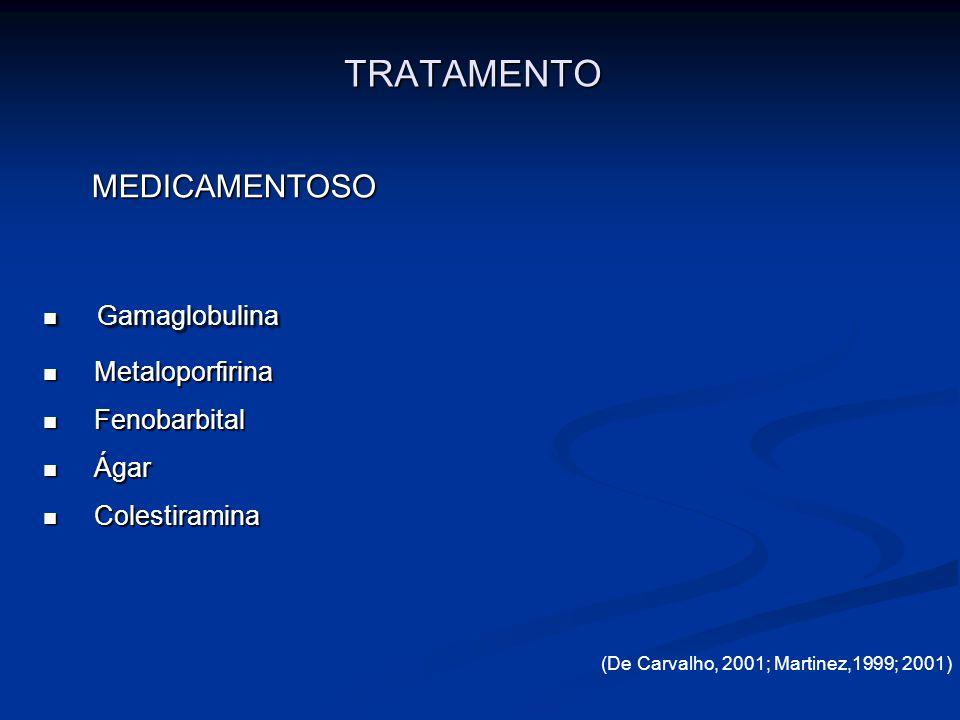 TRATAMENTO MEDICAMENTOSO Gamaglobulina Gamaglobulina Metaloporfirina Metaloporfirina Fenobarbital Fenobarbital Ágar Ágar Colestiramina Colestiramina (