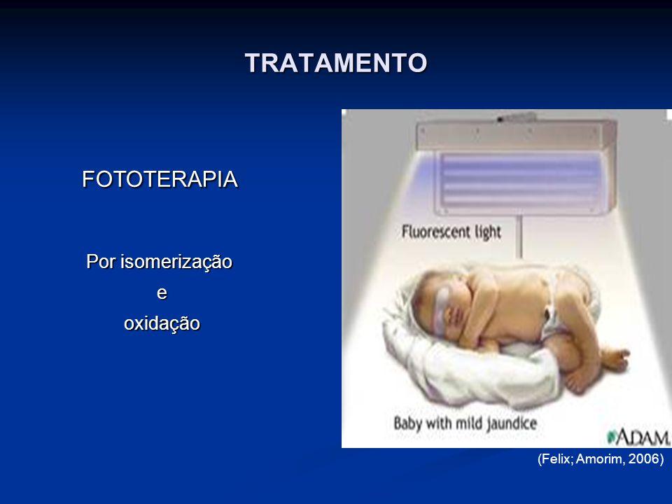 FOTOTERAPIA Por isomerização e oxidação oxidação (Felix; Amorim, 2006) TRATAMENTO