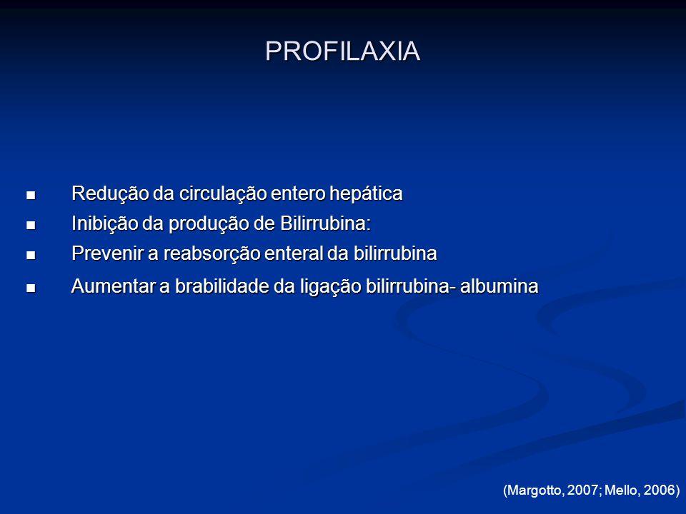 PROFILAXIA Redução da circulação entero hepática Redução da circulação entero hepática Inibição da produção de Bilirrubina: Inibição da produção de Bi