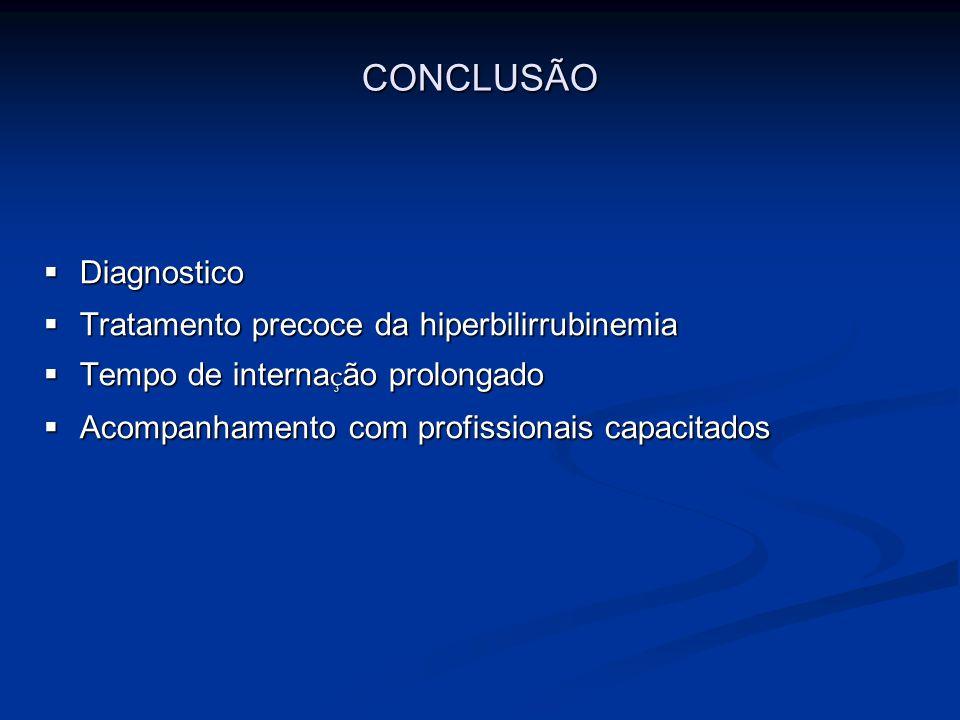 CONCLUSÃO Diagnostico Diagnostico Tratamento precoce da hiperbilirrubinemia Tratamento precoce da hiperbilirrubinemia Tempo de interna ç ão prolongado