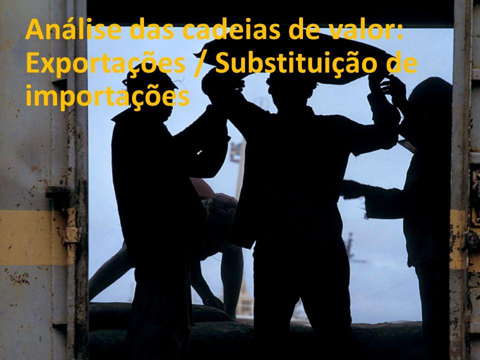 Análise das cadeias de valor: Exportações / Substituição de importações