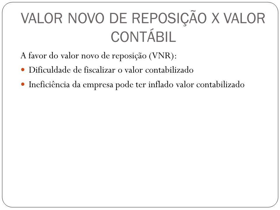 VALOR NOVO DE REPOSIÇÃO X VALOR CONTÁBIL A favor do valor novo de reposição (VNR): Dificuldade de fiscalizar o valor contabilizado Ineficiência da emp