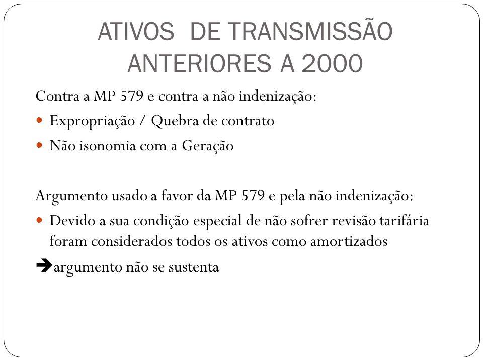 ATIVOS DE TRANSMISSÃO ANTERIORES A 2000 Contra a MP 579 e contra a não indenização: Expropriação / Quebra de contrato Não isonomia com a Geração Argum