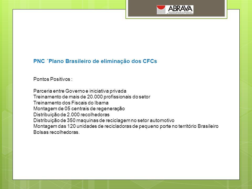 PNC ´Plano Brasileiro de eliminação dos CFCs Pontos Positivos : Parceria entre Governo e iniciativa privada Treinamento de mais de 20.000 profissionai