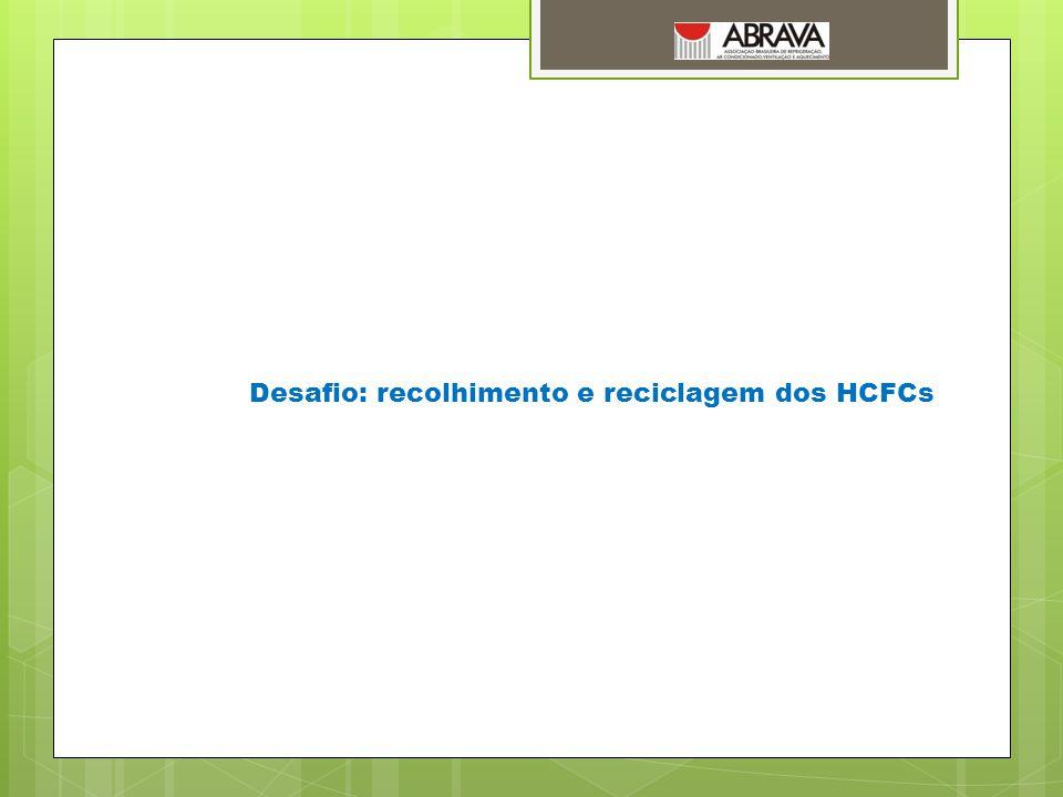 Desafio: recolhimento e reciclagem dos HCFCs