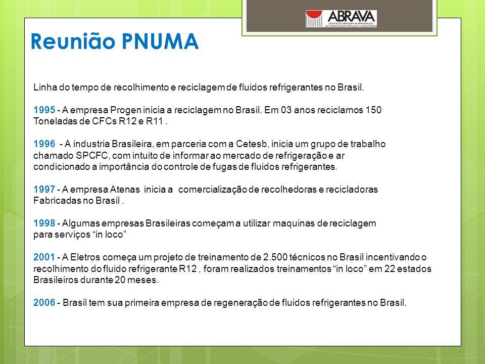 Reunião PNUMA Linha do tempo de recolhimento e reciclagem de fluidos refrigerantes no Brasil. 1995 - A empresa Progen inicia a reciclagem no Brasil. E