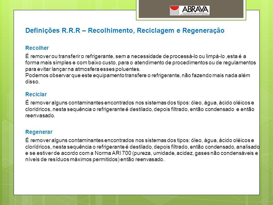Definições R.R.R – Recolhimento, Reciclagem e Regeneração Recolher É remover ou transferir o refrigerante, sem a necessidade de processá-lo ou limpá-l