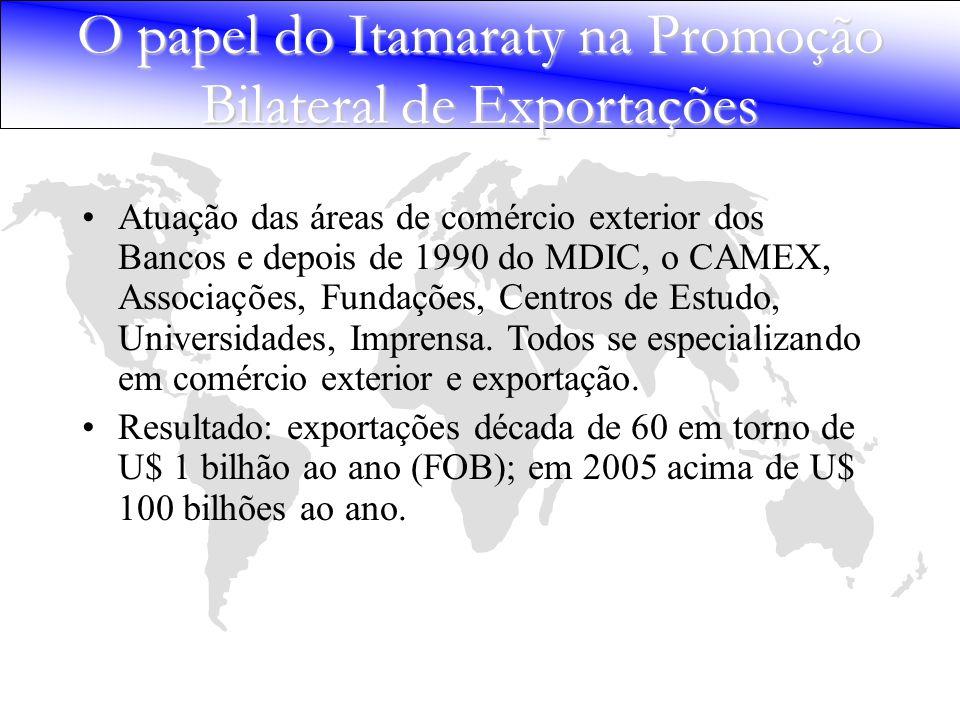 Atuação das áreas de comércio exterior dos Bancos e depois de 1990 do MDIC, o CAMEX, Associações, Fundações, Centros de Estudo, Universidades, Imprens