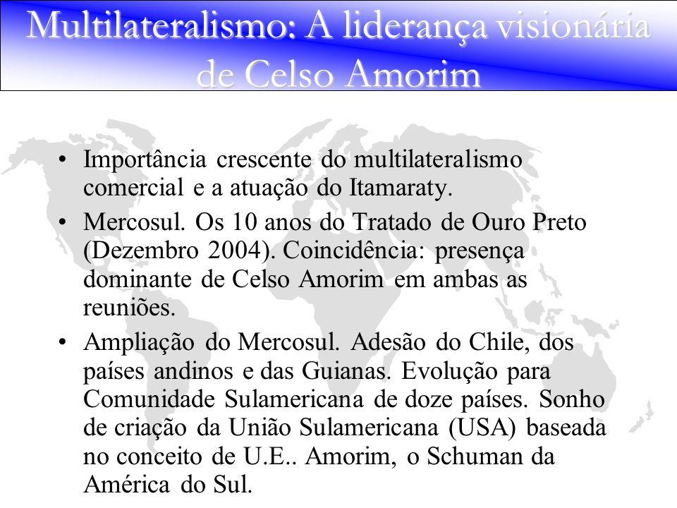 Multilateralismo: A liderança visionária de Celso Amorim Importância crescente do multilateralismo comercial e a atuação do Itamaraty. Mercosul. Os 10