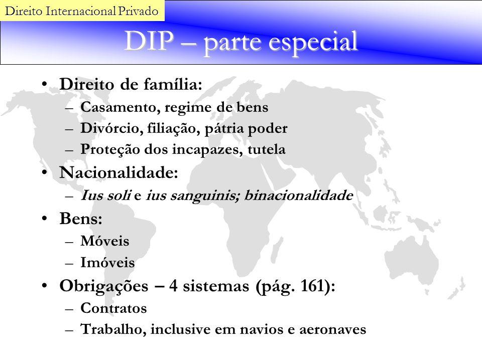 DIP – parte especial Direito de família: –Casamento, regime de bens –Divórcio, filiação, pátria poder –Proteção dos incapazes, tutela Nacionalidade: –