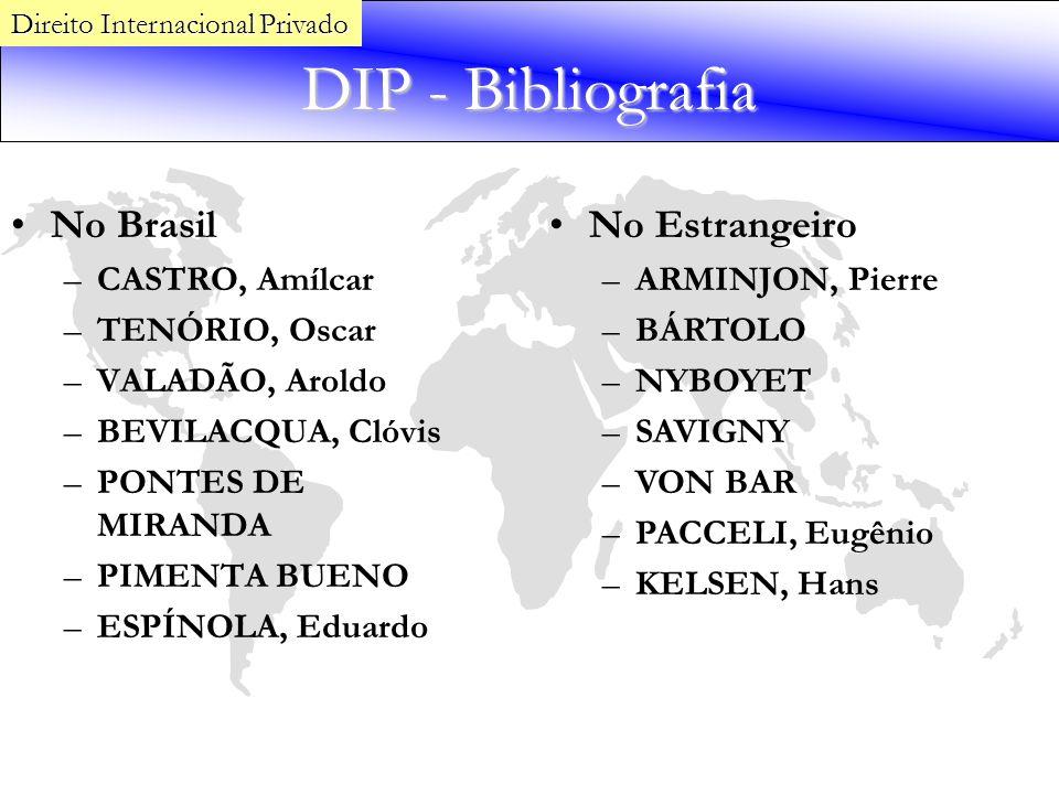 DIP - Bibliografia No Brasil –CASTRO, Amílcar –TENÓRIO, Oscar –VALADÃO, Aroldo –BEVILACQUA, Clóvis –PONTES DE MIRANDA –PIMENTA BUENO –ESPÍNOLA, Eduard