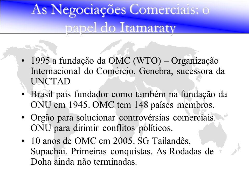 1995 a fundação da OMC (WTO) – Organização Internacional do Comércio. Genebra, sucessora da UNCTAD Brasil país fundador como também na fundação da ONU