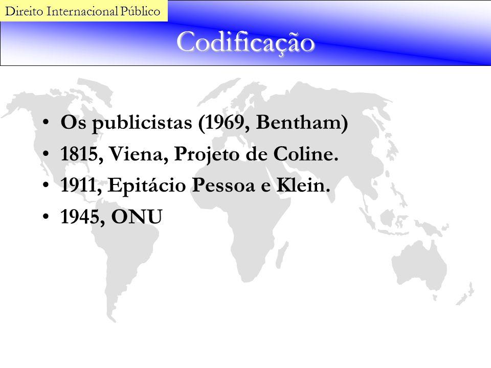 Codificação Os publicistas (1969, Bentham) 1815, Viena, Projeto de Coline. 1911, Epitácio Pessoa e Klein. 1945, ONU Direito Internacional Público