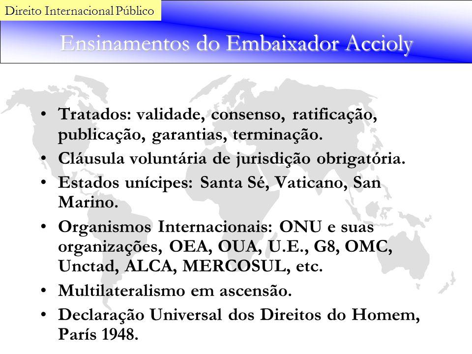 Ensinamentos do Embaixador Accioly Tratados: validade, consenso, ratificação, publicação, garantias, terminação. Cláusula voluntária de jurisdição obr