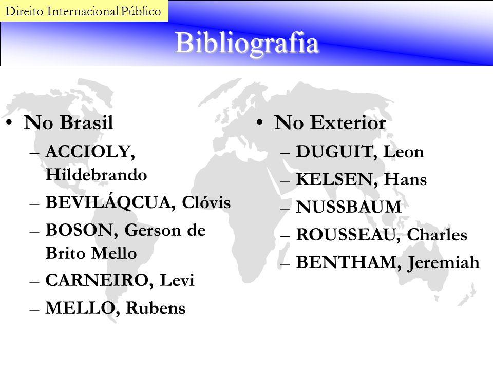 Bibliografia No Brasil –ACCIOLY, Hildebrando –BEVILÁQCUA, Clóvis –BOSON, Gerson de Brito Mello –CARNEIRO, Levi –MELLO, Rubens No Exterior –DUGUIT, Leo