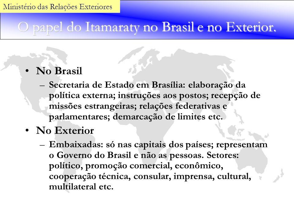 O papel do Itamaraty no Brasil e no Exterior. No Brasil –Secretaria de Estado em Brasília: elaboração da política externa; instruções aos postos; rece