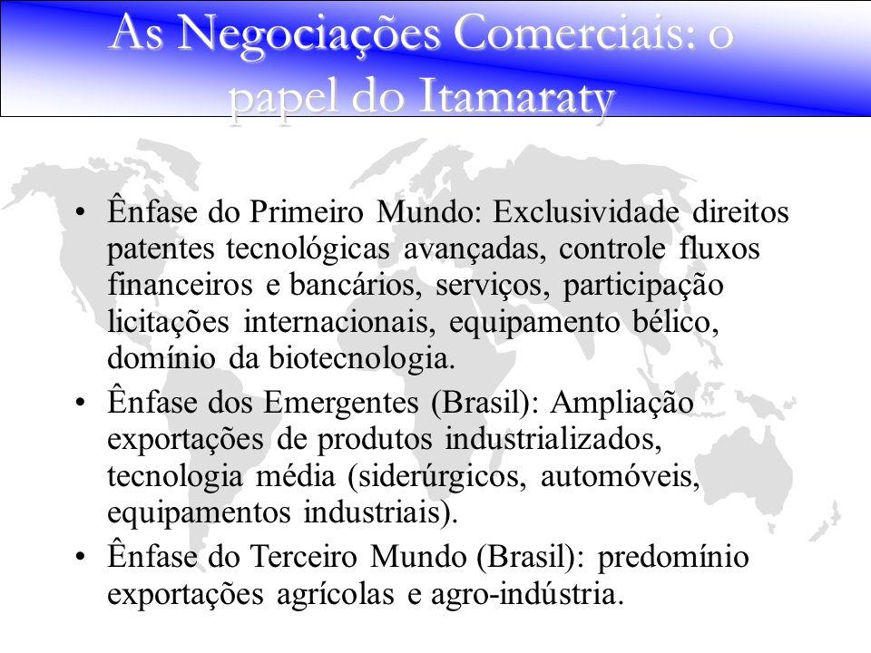 Ministério das Relações Exteriores Legislação: competência Estrutura Papel do Itamaraty no Brasil e no Exterior