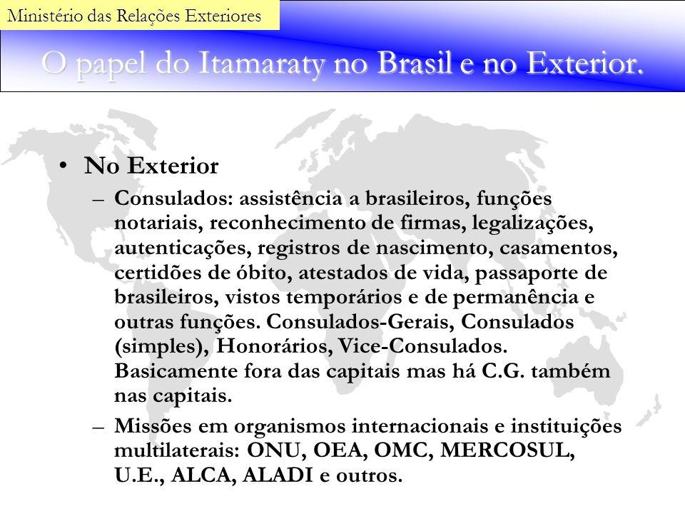 O papel do Itamaraty no Brasil e no Exterior. No Exterior –Consulados: assistência a brasileiros, funções notariais, reconhecimento de firmas, legaliz