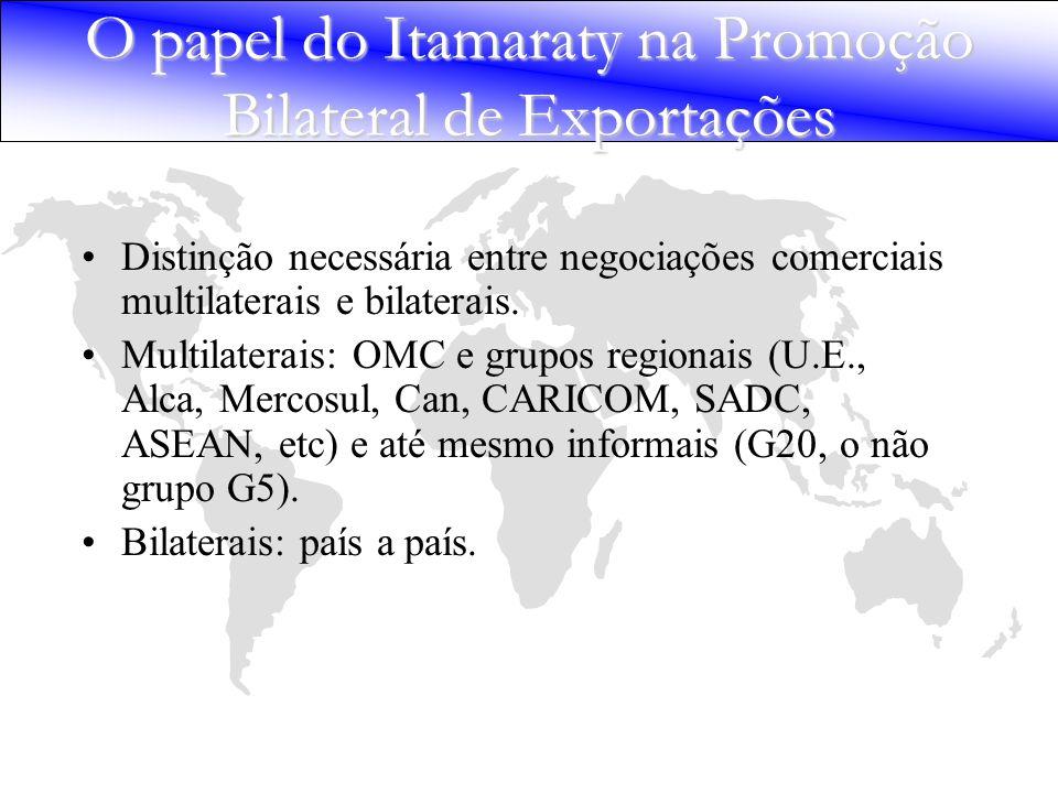 O papel do Itamaraty na Promoção Bilateral de Exportações Distinção necessária entre negociações comerciais multilaterais e bilaterais. Multilaterais: