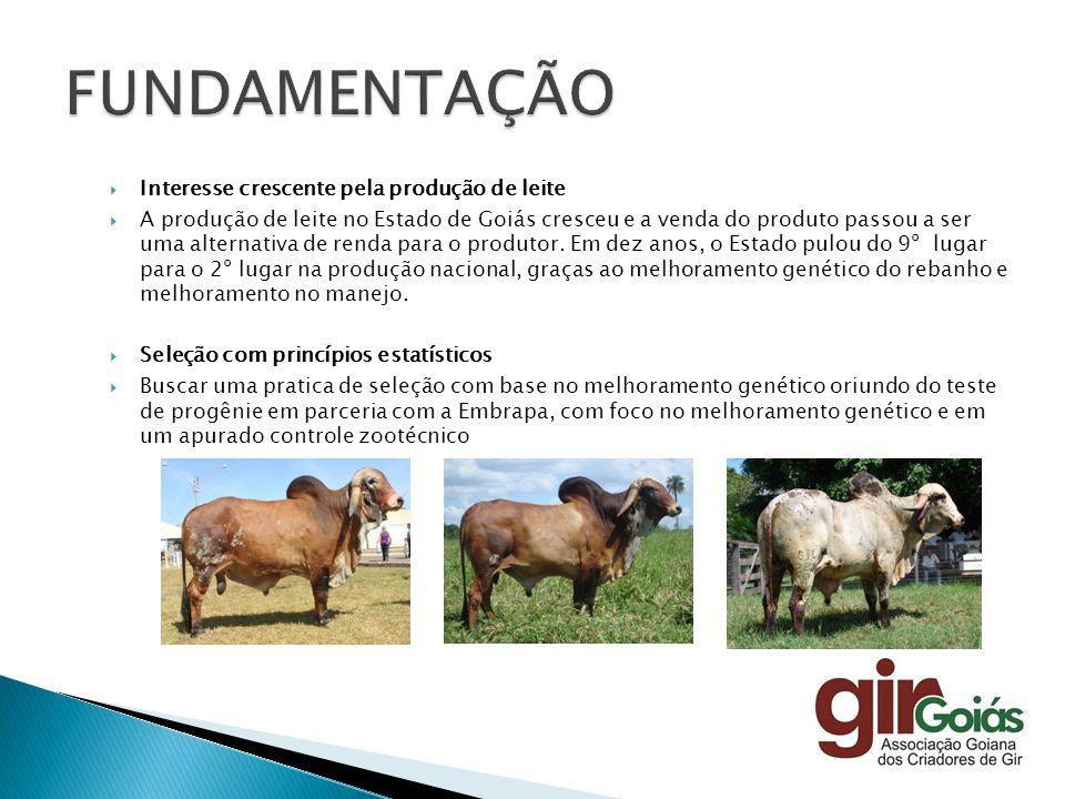 Controle leiteiro Os criadores de gir do Estado de Goiás não tinham a pratica e a convicção da importância do controle leiteiro como ferramenta de seleção de animais para produção de leite.