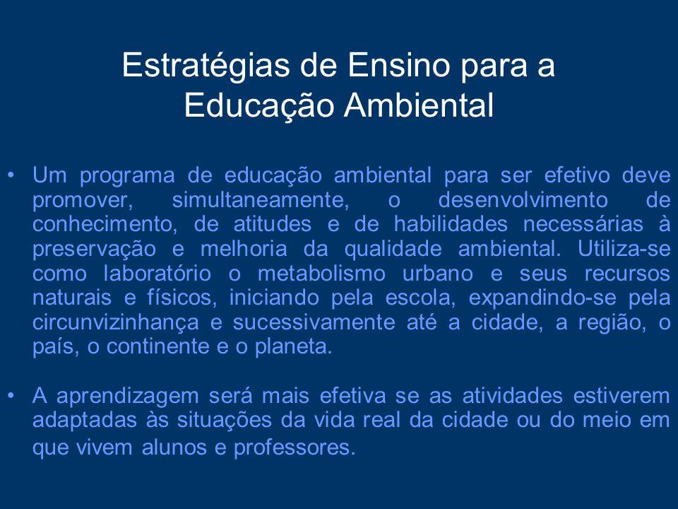Estratégias de Ensino para a Educação Ambiental Um programa de educação ambiental para ser efetivo deve promover, simultaneamente, o desenvolvimento d