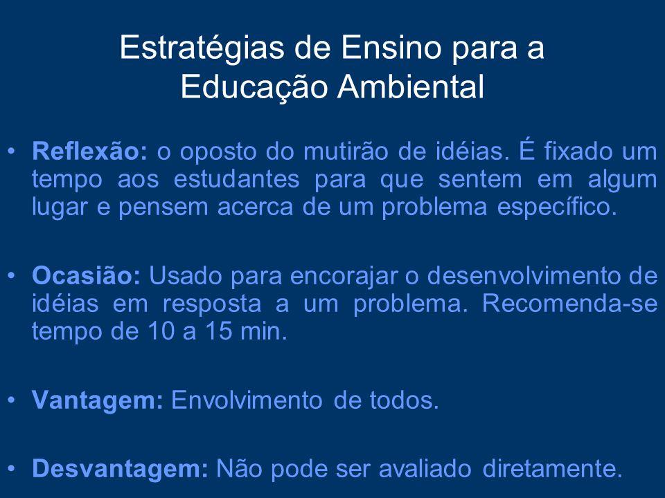 Estratégias de Ensino para a Educação Ambiental Reflexão: o oposto do mutirão de idéias. É fixado um tempo aos estudantes para que sentem em algum lug