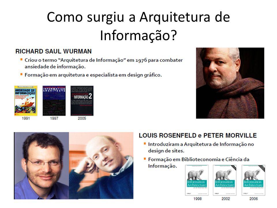 Como surgiu a Arquitetura de Informação?