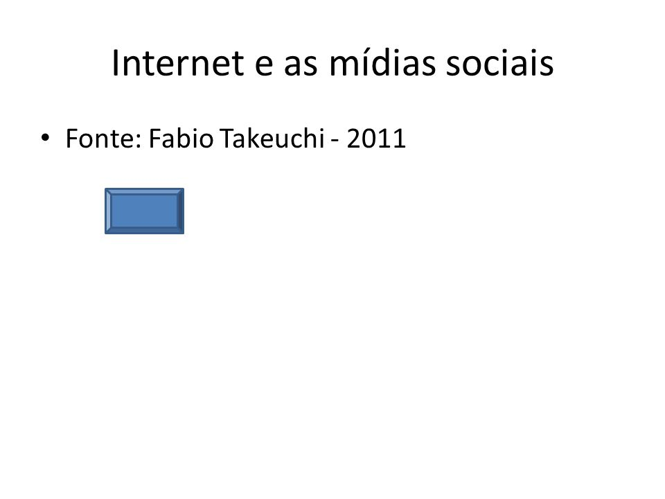 Internet e as mídias sociais Fonte: Fabio Takeuchi - 2011