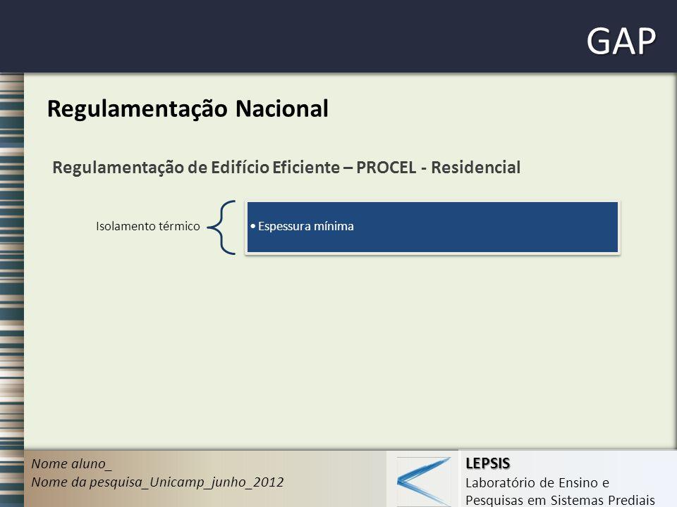 LEPSIS Laboratório de Ensino e Pesquisas em Sistemas Prediais GAP Nome aluno_ Nome da pesquisa_Unicamp_junho_2012 Regulamentação Nacional Regulamentaç