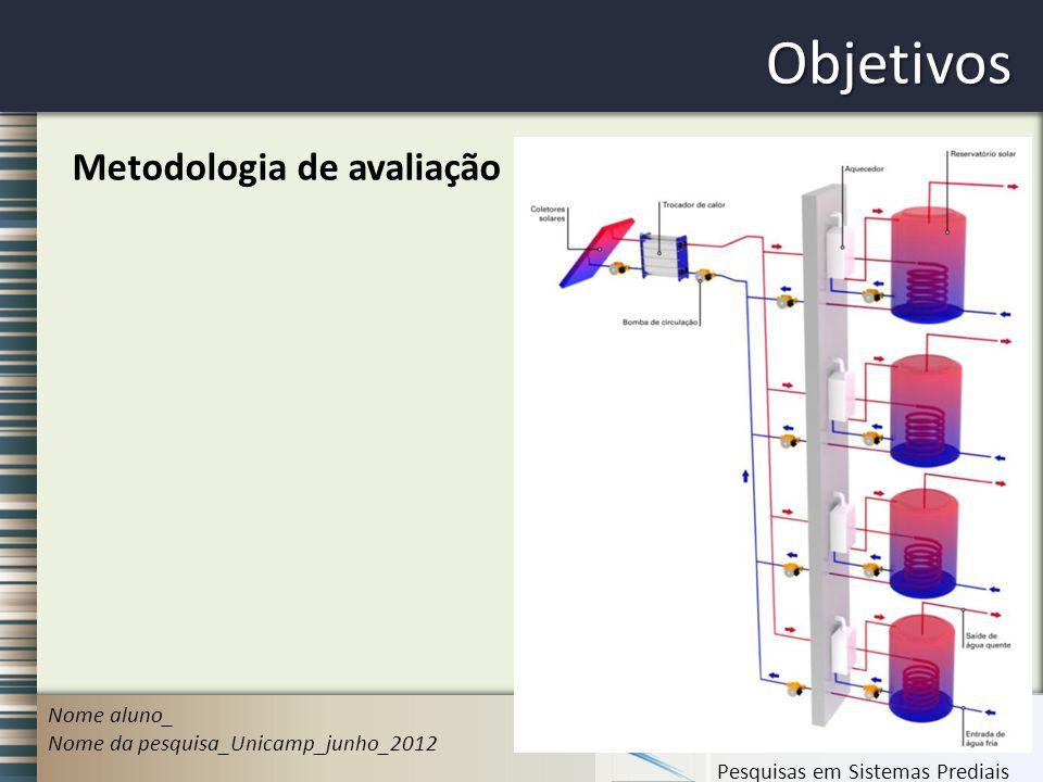 LEPSIS Laboratório de Ensino e Pesquisas em Sistemas Prediais Objetivos Nome aluno_ Nome da pesquisa_Unicamp_junho_2012 Metodologia de avaliação