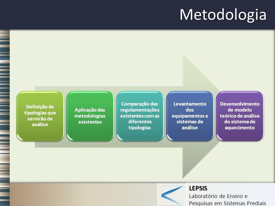 LEPSIS Laboratório de Ensino e Pesquisas em Sistemas Prediais Definição de tipologias que servirão de análise Aplicação das metodologias existentes Co