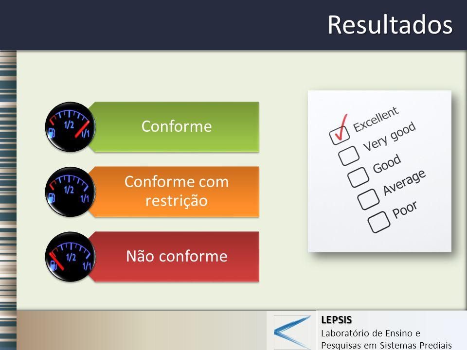 LEPSIS Laboratório de Ensino e Pesquisas em Sistemas Prediais Resultados Conforme Conforme com restrição Não conforme
