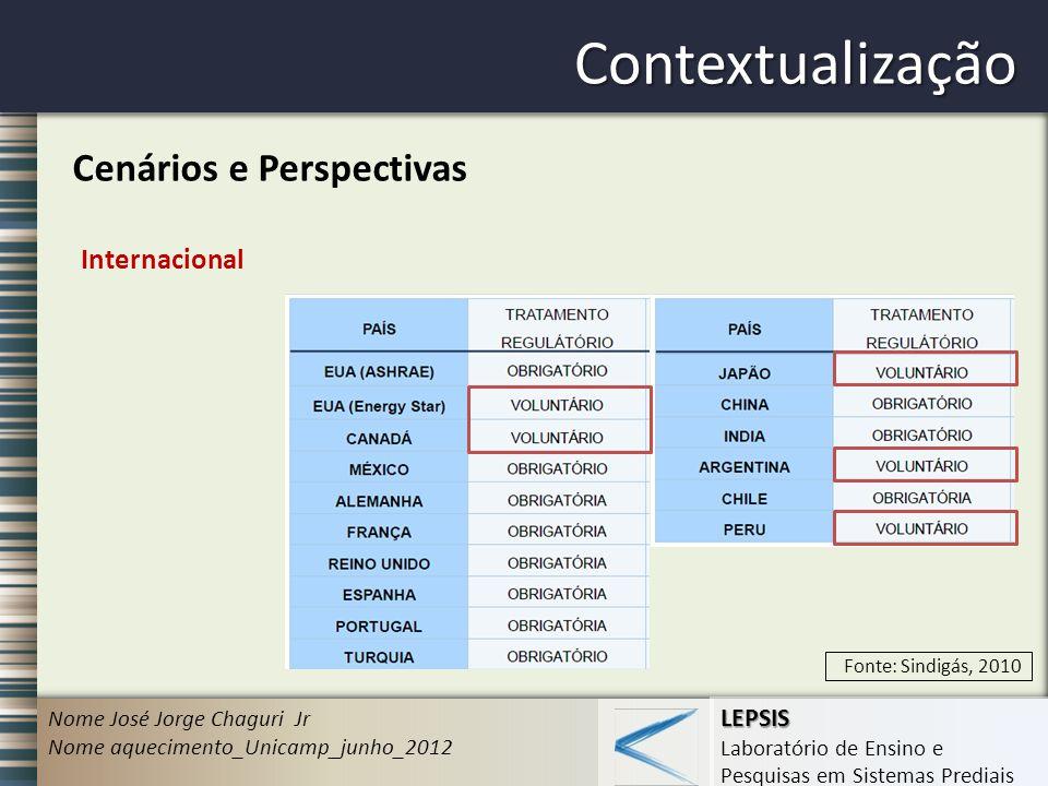 LEPSIS Laboratório de Ensino e Pesquisas em Sistemas Prediais Contextualização Nome José Jorge Chaguri Jr Nome aquecimento_Unicamp_junho_2012 Cenários