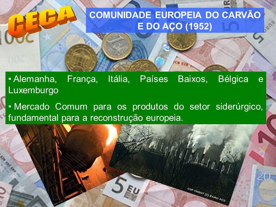 COMUNIDADE EUROPEIA DO CARVÃO E DO AÇO (1952) Alemanha, França, Itália, Países Baixos, Bélgica e Luxemburgo Mercado Comum para os produtos do setor siderúrgico, fundamental para a reconstrução europeia.