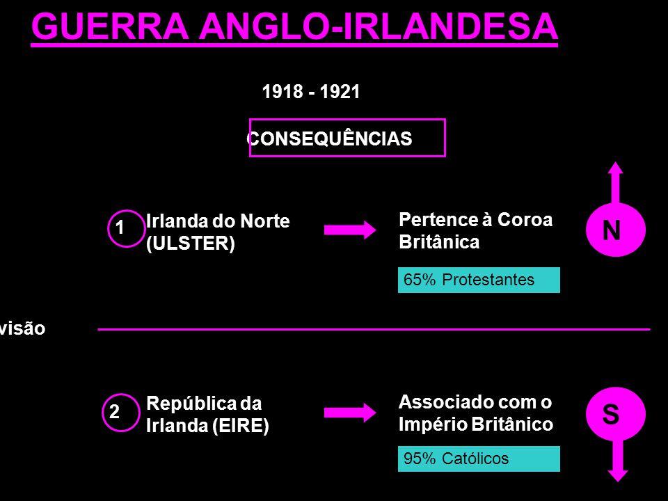 GUERRA ANGLO-IRLANDESA 1918 - 1921 Divisão CONSEQUÊNCIAS República da Irlanda (EIRE) Irlanda do Norte (ULSTER) 1 2 Pertence à Coroa Britânica Associado com o Império Britânico N S 65% Protestantes 95% Católicos