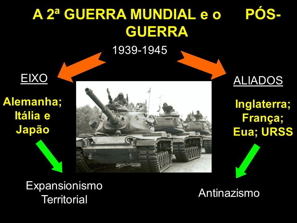 A 2ª GUERRA MUNDIAL e o PÓS- GUERRA Alemanha; Itália e Japão EIXO 1939-1945 ALIADOS Inglaterra; França; Eua; URSS Expansionismo Territorial Antinazism