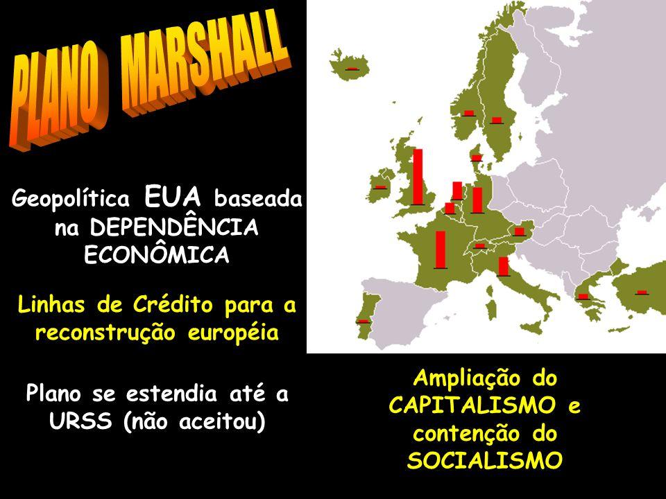 Linhas de Crédito para a reconstrução européia Geopolítica EUA baseada na DEPENDÊNCIA ECONÔMICA Plano se estendia até a URSS (não aceitou) Ampliação d
