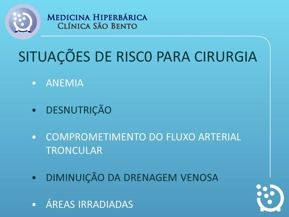 SITUAÇÕES DE RISC0 PARA CIRURGIA ANEMIA DESNUTRIÇÃO COMPROMETIMENTO DO FLUXO ARTERIAL TRONCULAR DIMINUIÇÃO DA DRENAGEM VENOSA ÁREAS IRRADIADAS