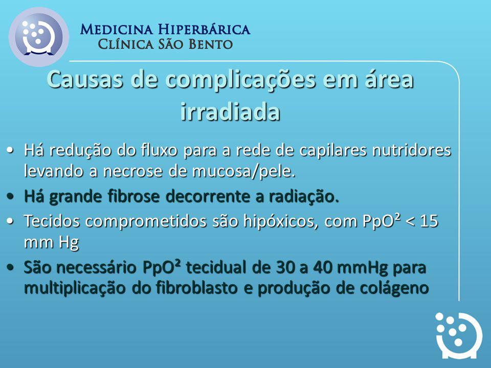 Causas de complicações em área irradiada Há redução do fluxo para a rede de capilares nutridores levando a necrose de mucosa/pele.Há redução do fluxo