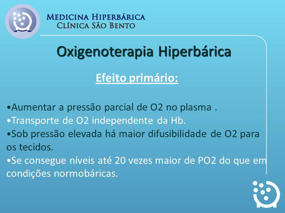 Oxigenoterapia Hiperbárica Efeito primário: Aumentar a pressão parcial de O2 no plasma. Transporte de O2 independente da Hb. Sob pressão elevada há ma