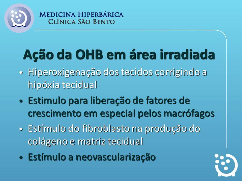 Ação da OHB em área irradiada Hiperoxigenação dos tecidos corrigindo a hipóxia tecidualHiperoxigenação dos tecidos corrigindo a hipóxia tecidual Estim