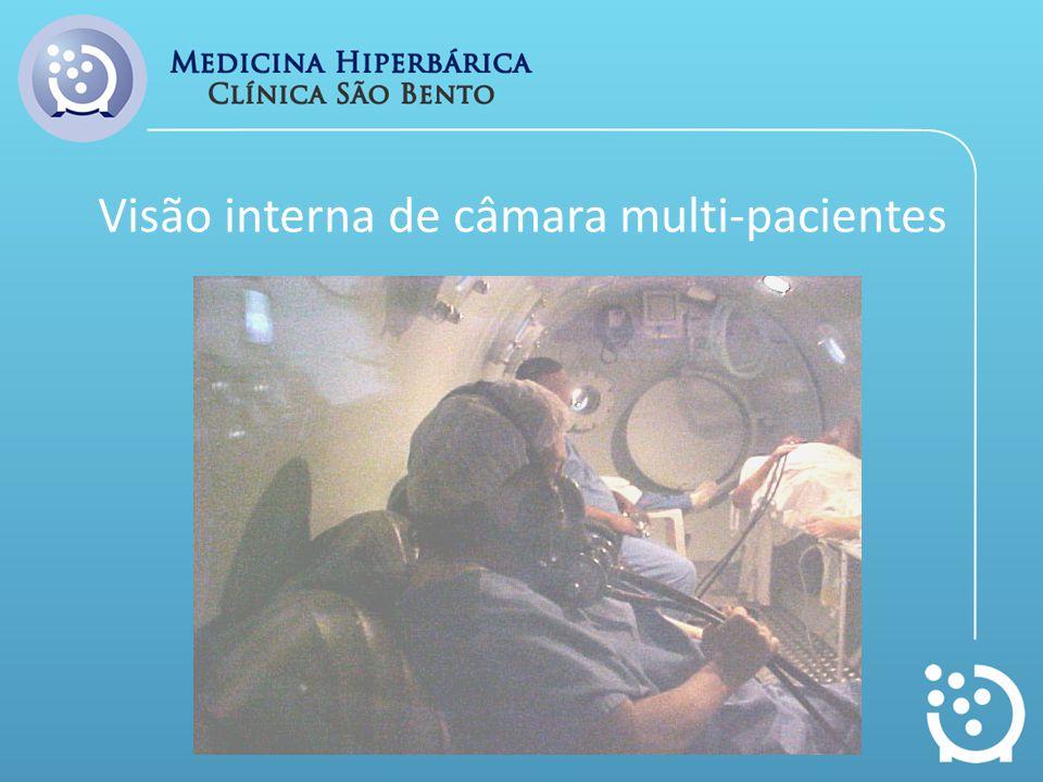 Visão interna de câmara multi-pacientes