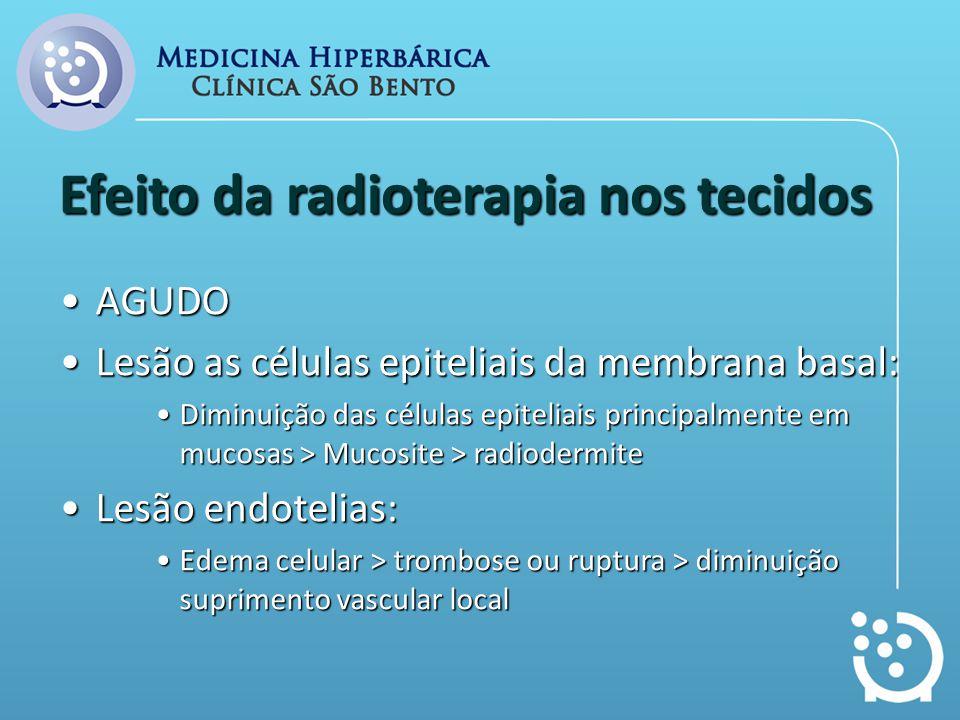 Efeito da radioterapia nos tecidos AGUDOAGUDO Lesão as células epiteliais da membrana basal:Lesão as células epiteliais da membrana basal: Diminuição
