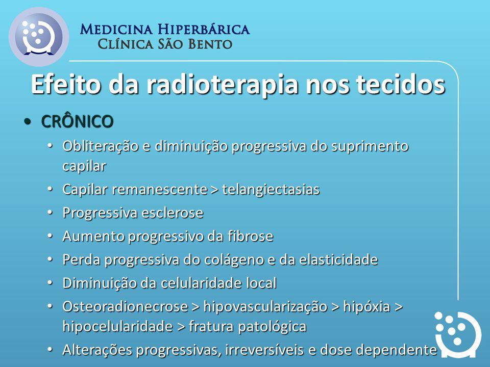 Efeito da radioterapia nos tecidos CRÔNICOCRÔNICO Obliteração e diminuição progressiva do suprimento capilar Obliteração e diminuição progressiva do s