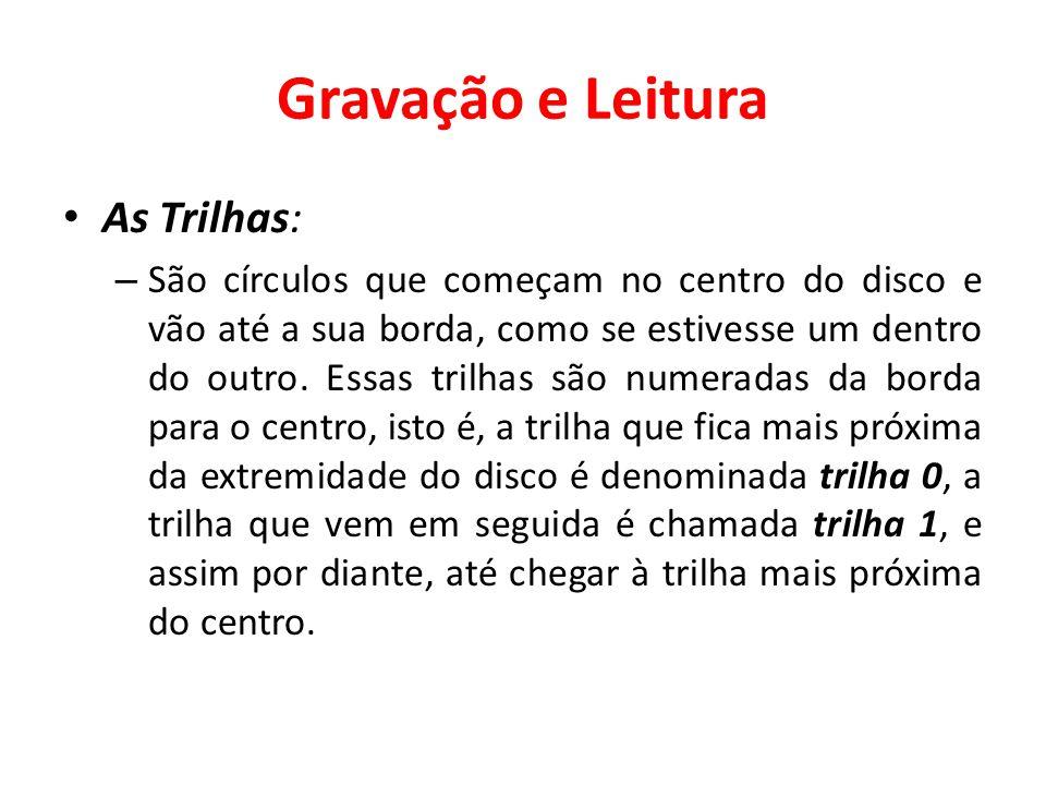 Gravação e Leitura As Trilhas: – São círculos que começam no centro do disco e vão até a sua borda, como se estivesse um dentro do outro.