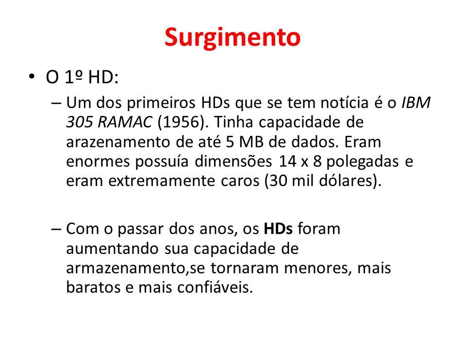 Surgimento O 1º HD: – Um dos primeiros HDs que se tem notícia é o IBM 305 RAMAC (1956). Tinha capacidade de arazenamento de até 5 MB de dados. Eram en